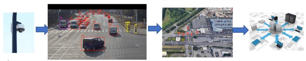 Smart Traffic Management | Laser Navigation Technology